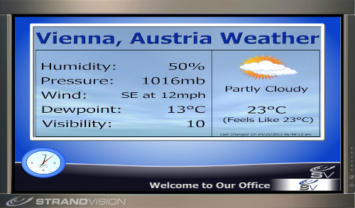 international weather digital signage